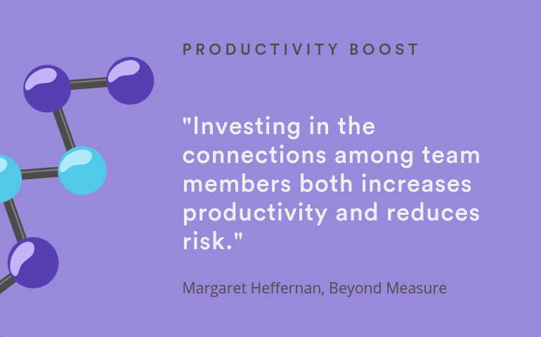 Investing in the connections among team members both increases productivity and reduces risk.