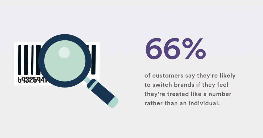 Research about customer care and the outcomes.
